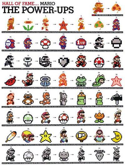 25 años de Super Mario Bros.