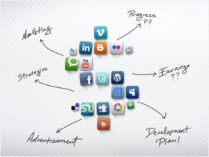 social-media_marketing1
