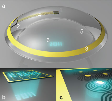 lentes de contactos del futuro
