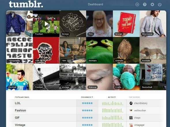 tumblr fotos