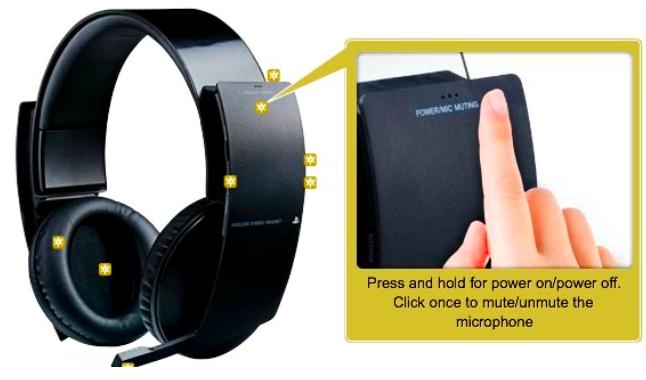 PlayStation 3 lanza unos audífonos para mejorar tu experiencia cuando juegas