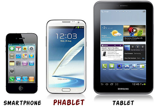 phablets que son