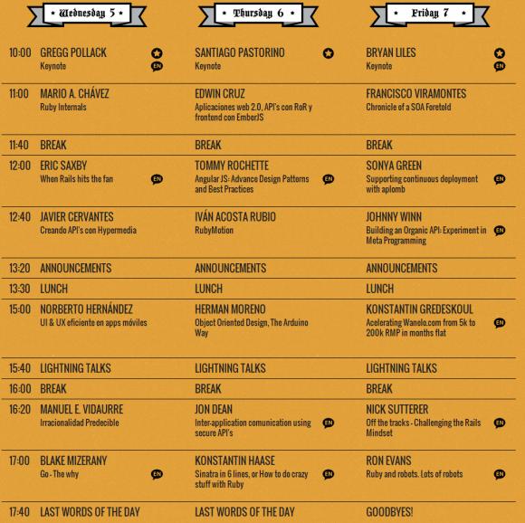 Programa del Evento MagmaConf