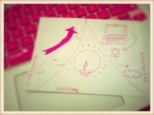 emprender, innovar, tecnologia