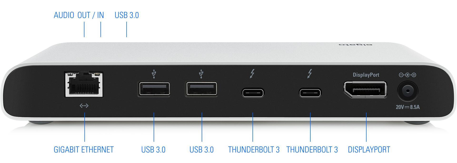 Elgato Presenta Thunderbolt 3 Dock Su Nueva Capturadora